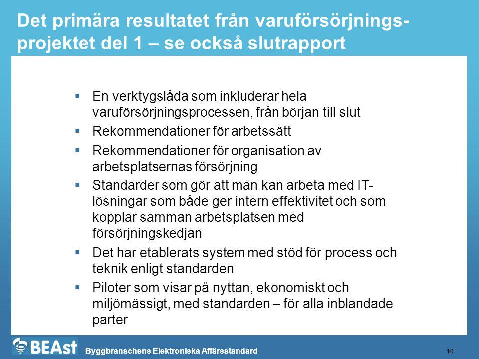 Det primära resultatet från varuförsörjnings-projektet del 1 – se också slutrapport