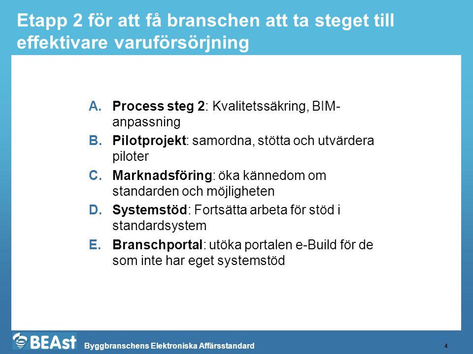 Etapp 2 för att få branschen att ta steget till effektivare varuförsörjning
