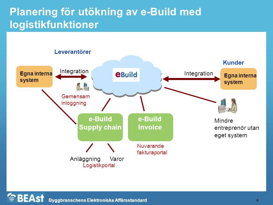 Planering för utökning av e-Build med logistikfunktioner