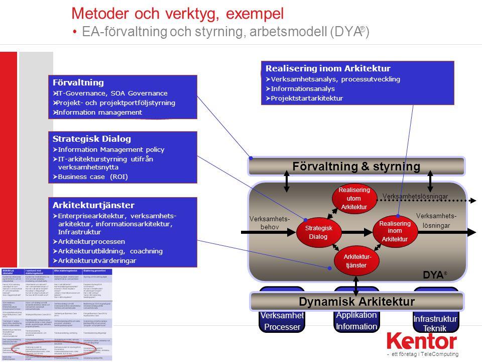 Metoder och verktyg, exempel