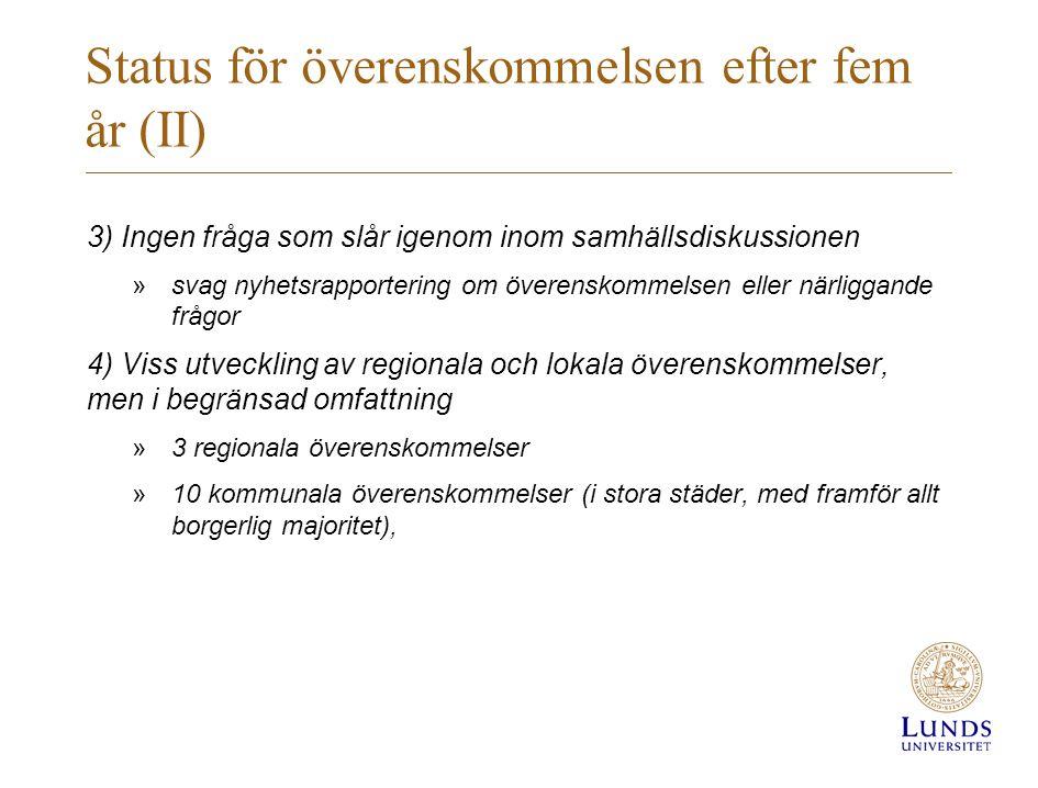 Status för överenskommelsen efter fem år (II)