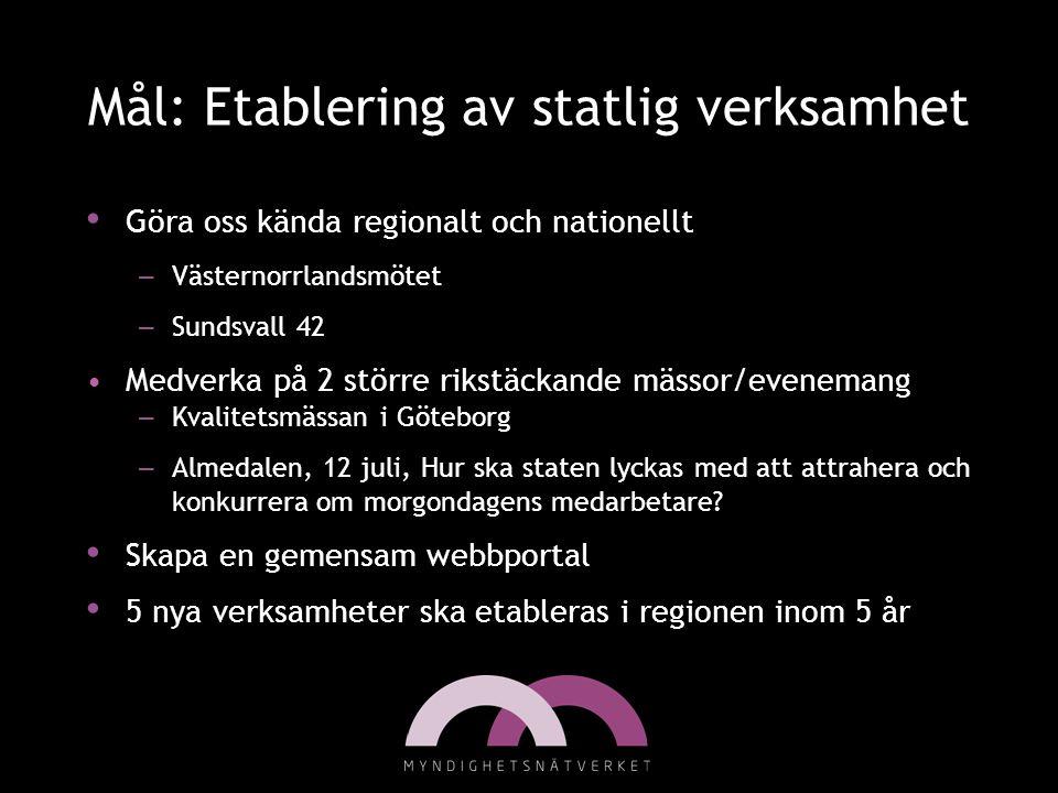 Mål: Etablering av statlig verksamhet