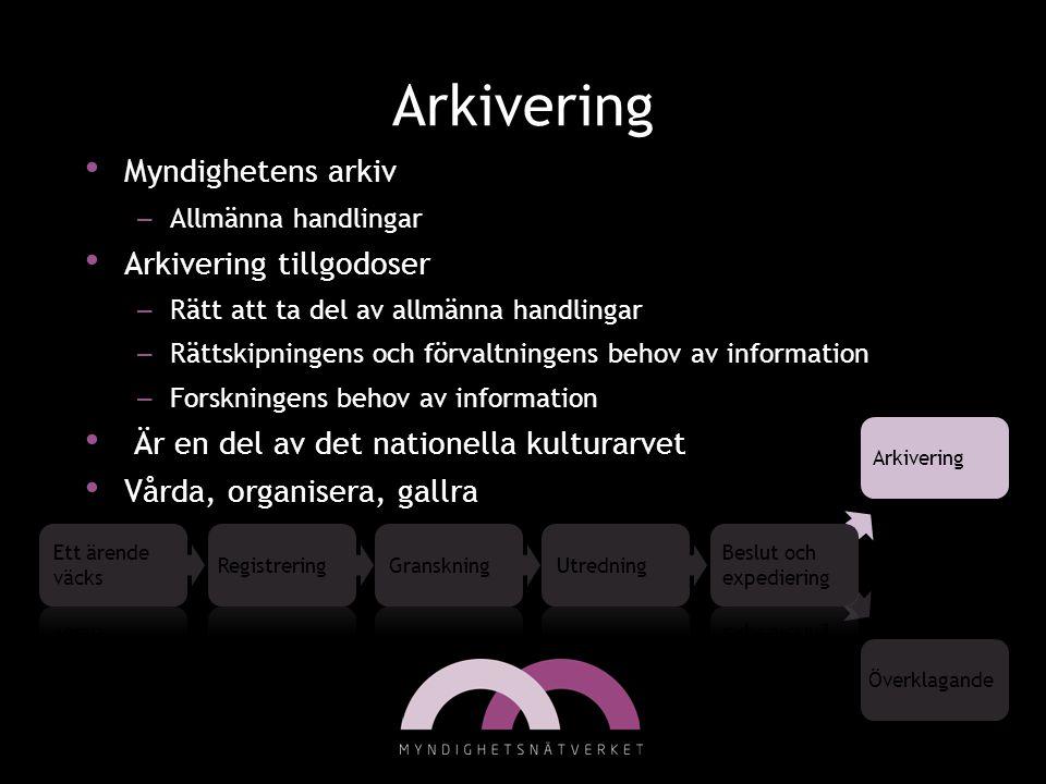 Arkivering Myndighetens arkiv Arkivering tillgodoser