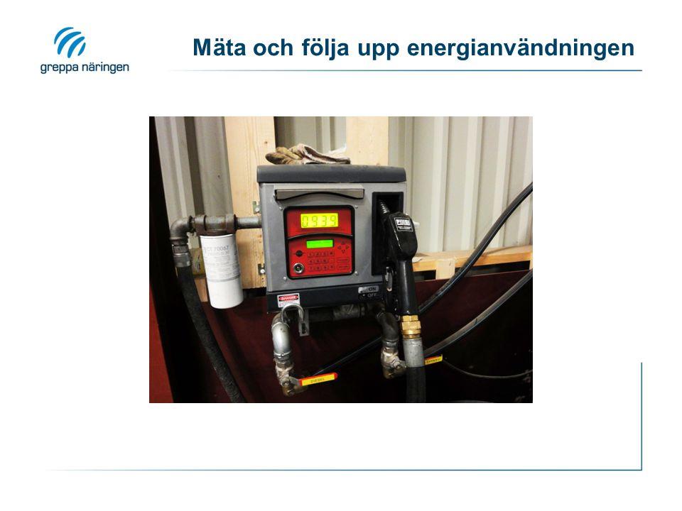 Mäta och följa upp energianvändningen