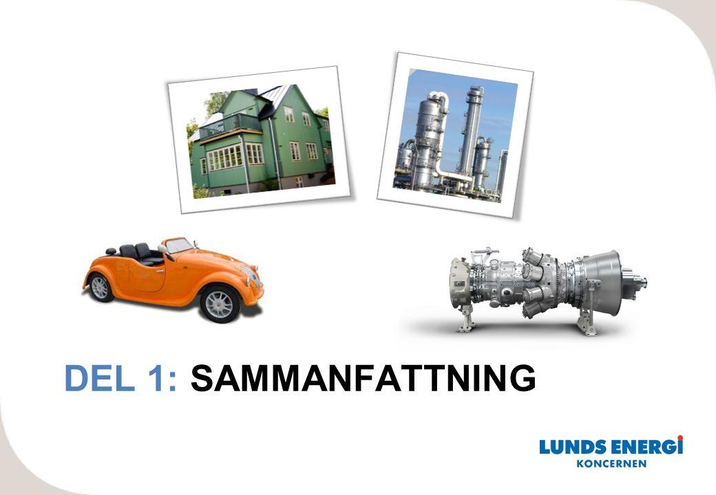 Del 1: SAMMANFATTNING Fredrik: Biogas I okej