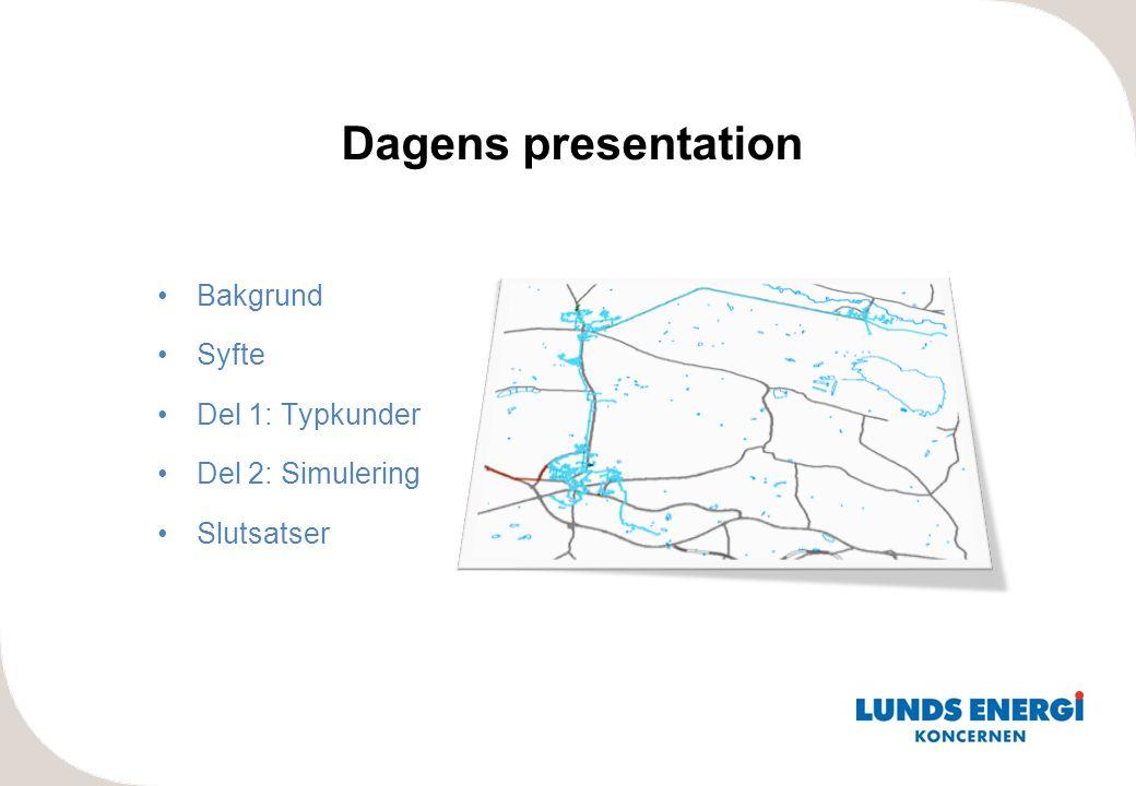 Dagens presentation Bakgrund Syfte Del 1: Typkunder Del 2: Simulering