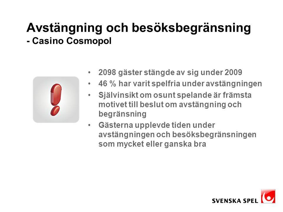 Avstängning och besöksbegränsning - Casino Cosmopol