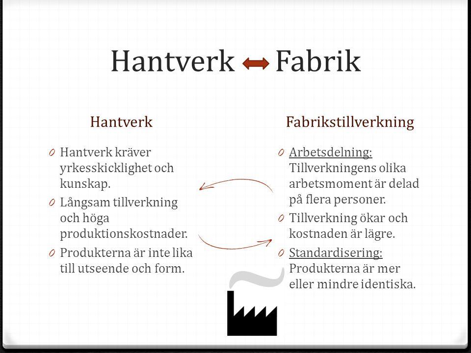 Hantverk Fabrik Hantverk Fabrikstillverkning