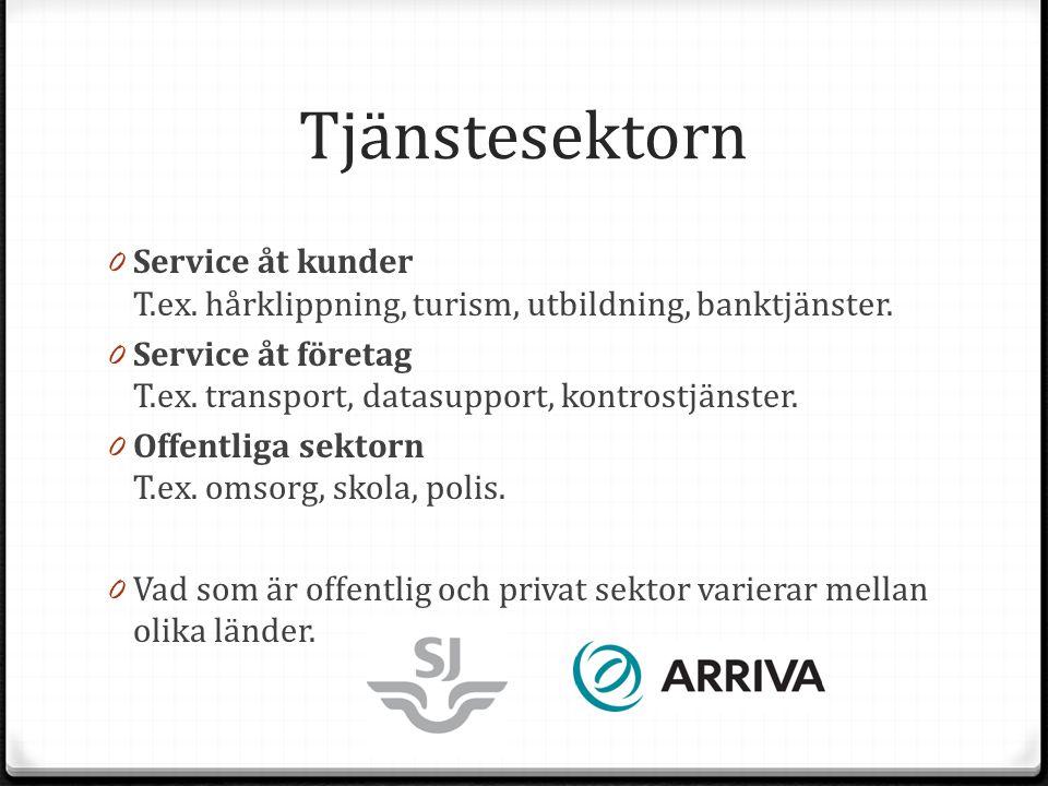 Tjänstesektorn Service åt kunder T.ex. hårklippning, turism, utbildning, banktjänster.