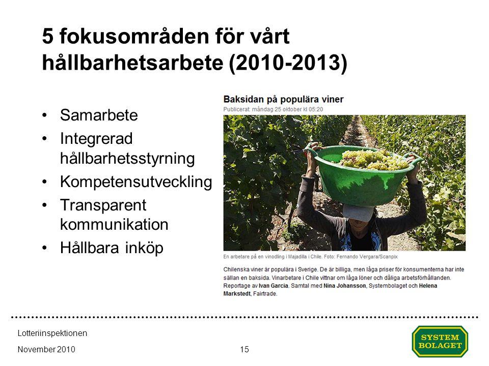 5 fokusområden för vårt hållbarhetsarbete (2010-2013)