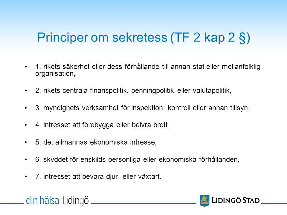 Principer om sekretess (TF 2 kap 2 §)
