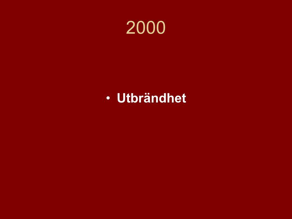 2000 Utbrändhet