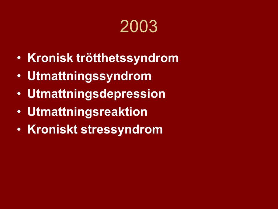 2003 Kronisk trötthetssyndrom Utmattningssyndrom Utmattningsdepression