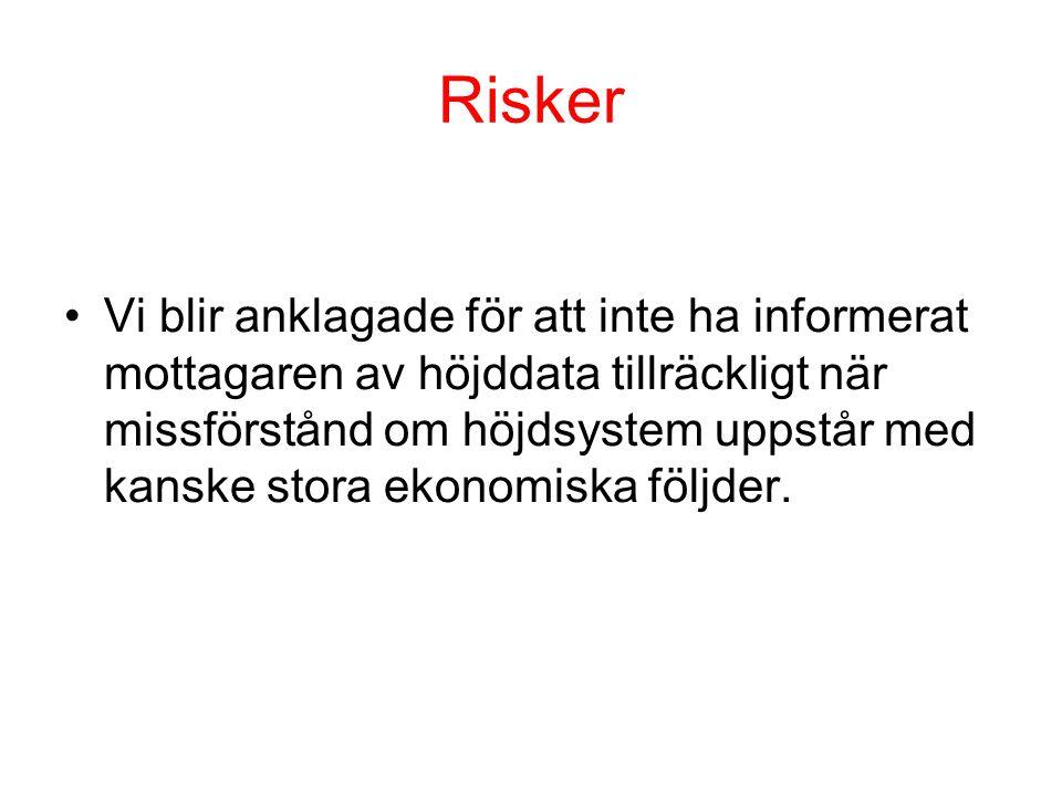 Risker