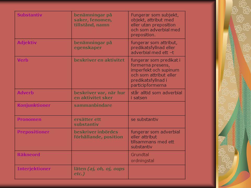 Substantiv benämningar på saker, fenomen, tillstånd, namn.