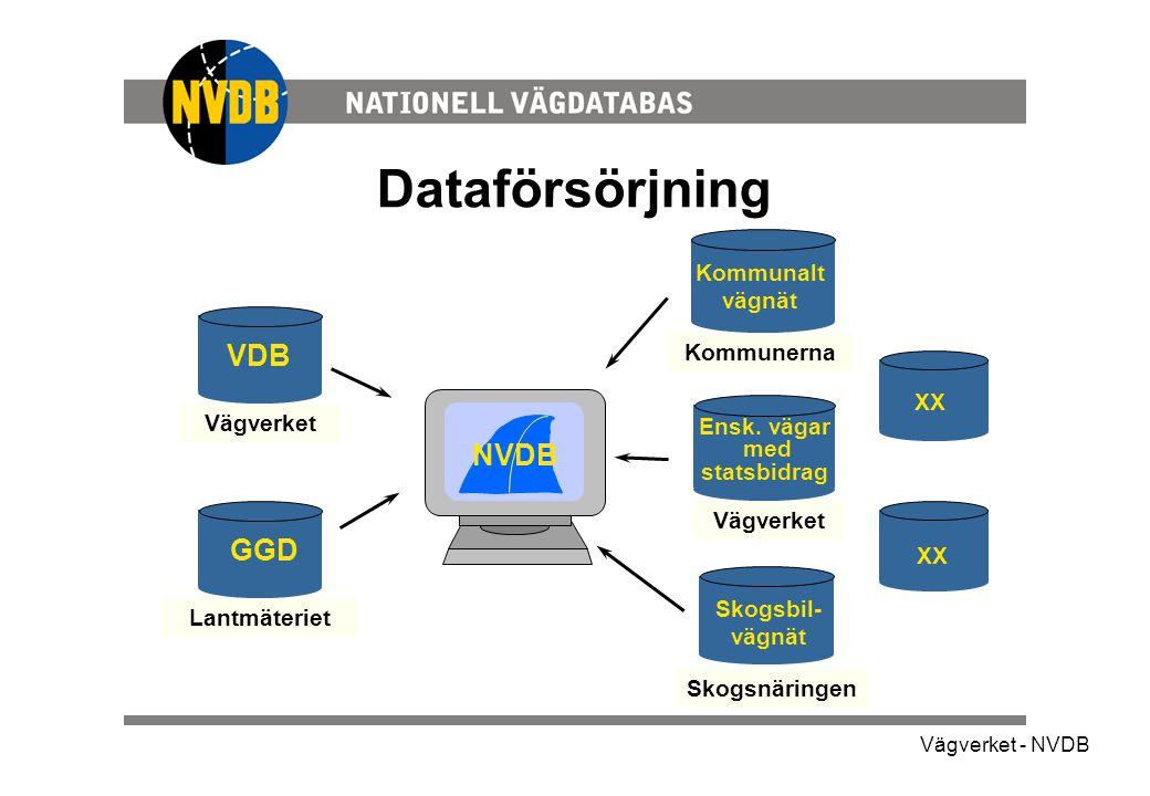 Dataförsörjning VDB NVDB GGD Kommunalt vägnät Kommunerna XX Vägverket