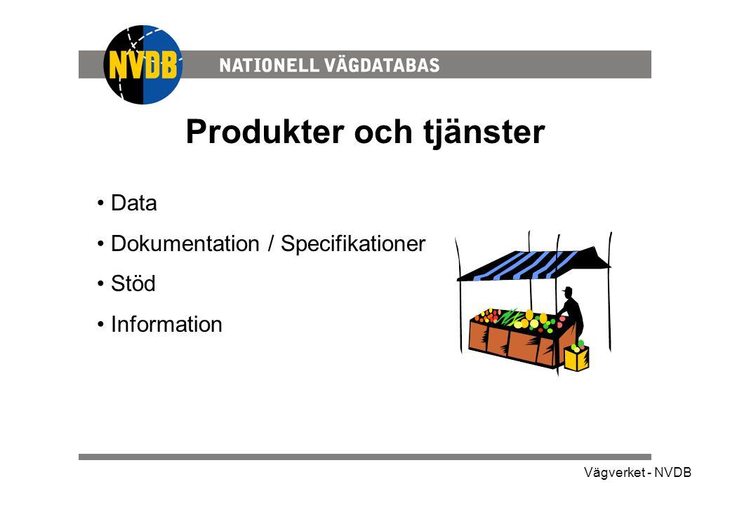 Produkter och tjänster