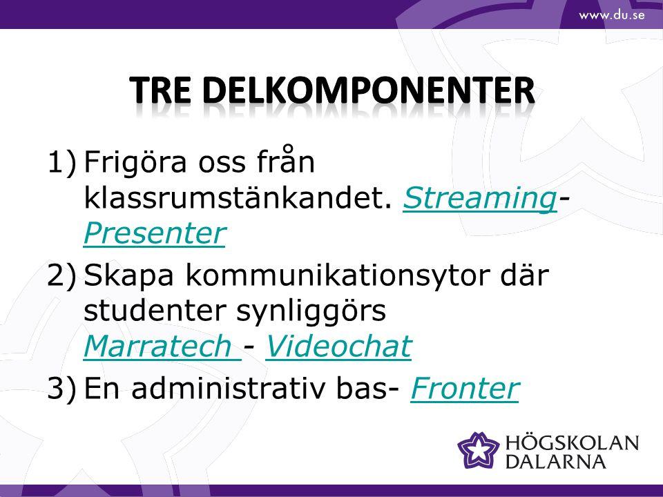 Tre delkomponenter Frigöra oss från klassrumstänkandet. Streaming-Presenter. Skapa kommunikationsytor där studenter synliggörs Marratech - Videochat.