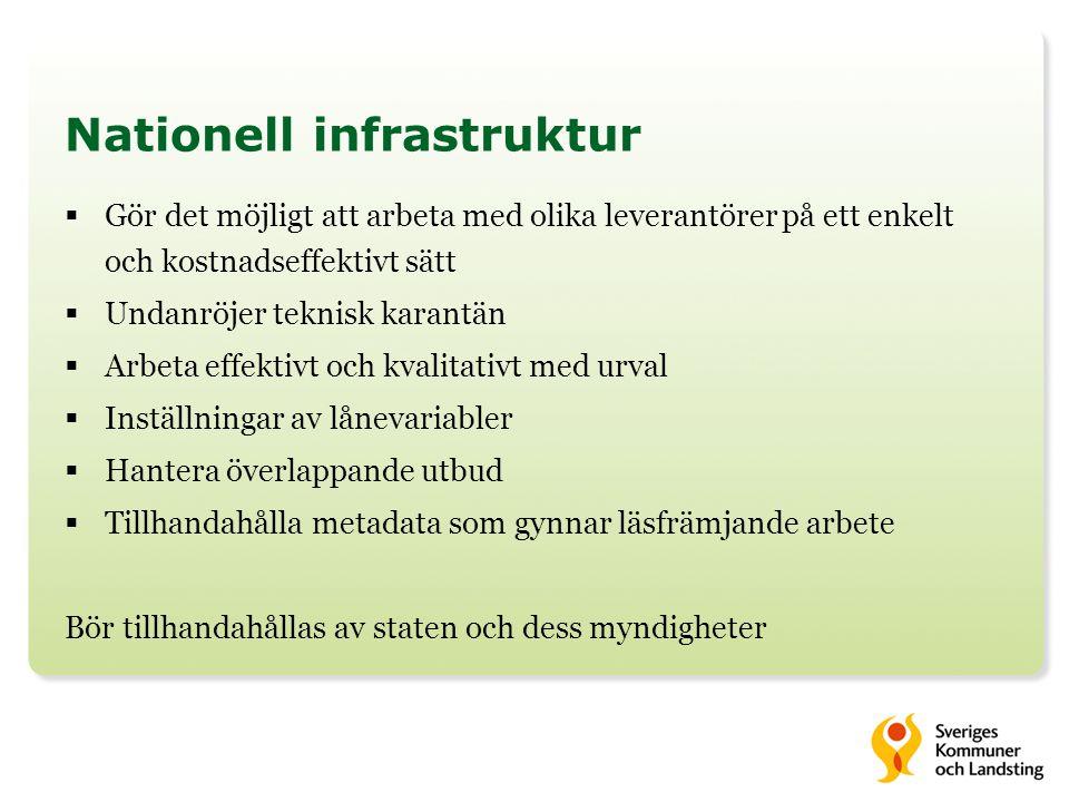 Nationell infrastruktur