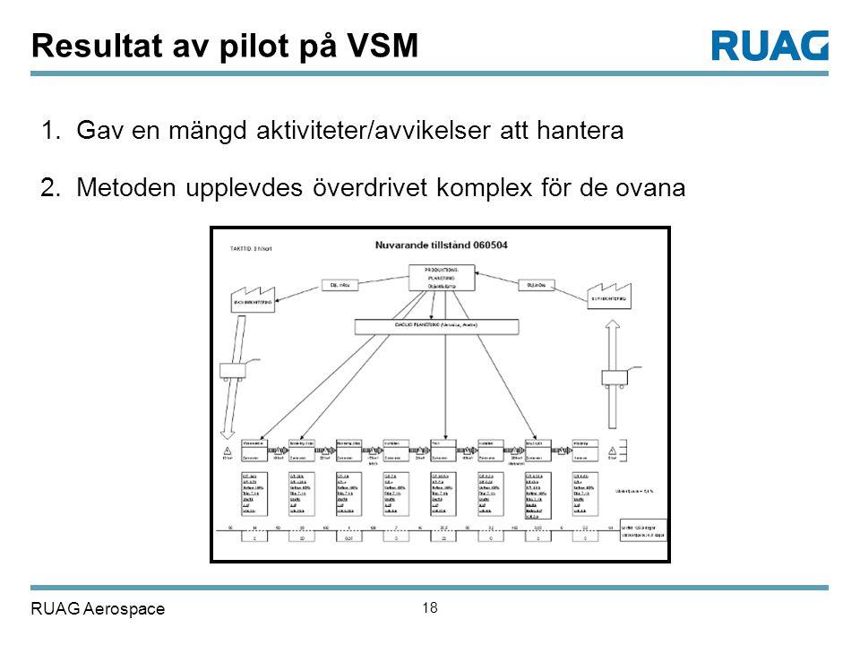 Resultat av pilot på VSM