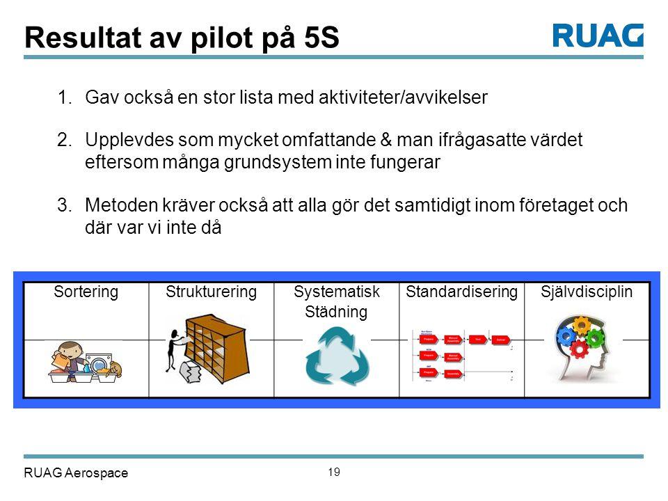 Resultat av pilot på 5S Gav också en stor lista med aktiviteter/avvikelser.