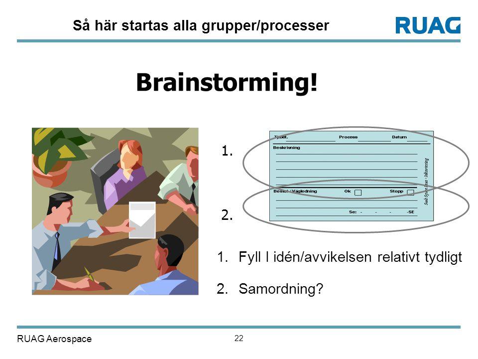 Brainstorming! Så här startas alla grupper/processer 1. 2.