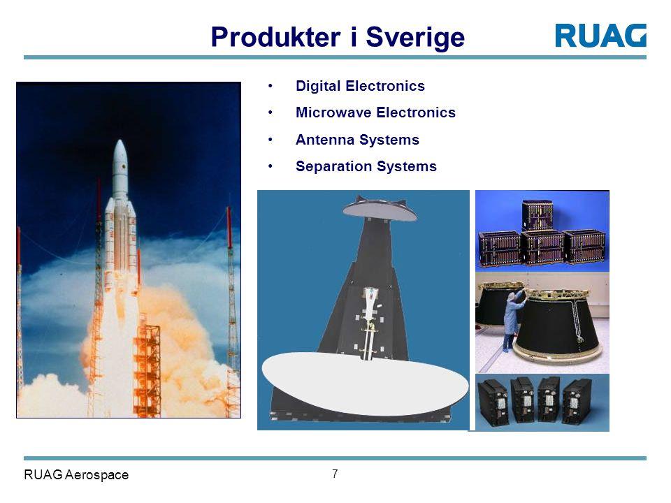 Produkter i Sverige Digital Electronics Microwave Electronics
