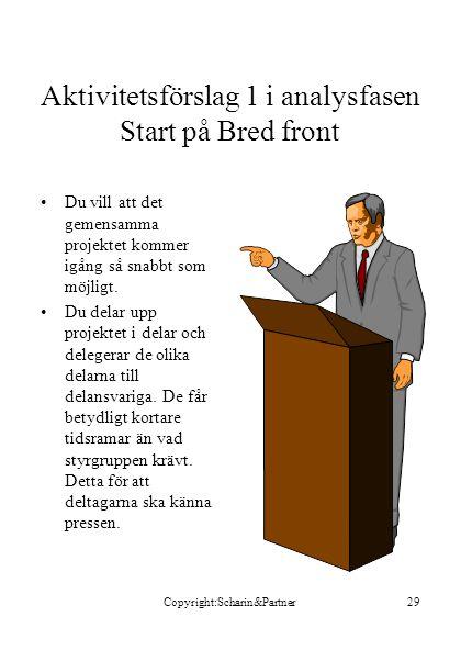 Aktivitetsförslag 1 i analysfasen Start på Bred front