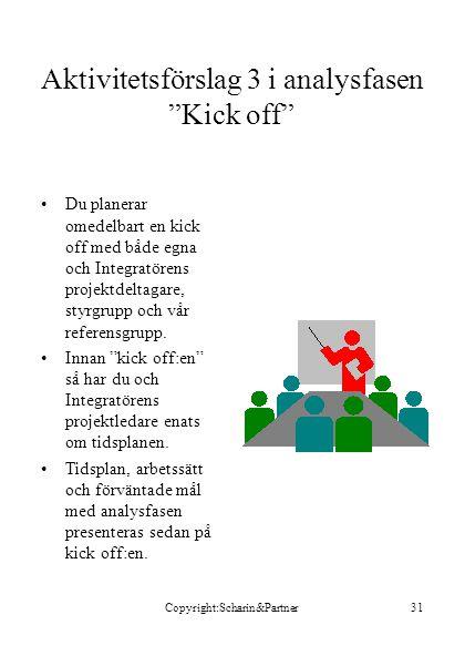 Aktivitetsförslag 3 i analysfasen Kick off