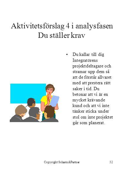 Aktivitetsförslag 4 i analysfasen Du ställer krav