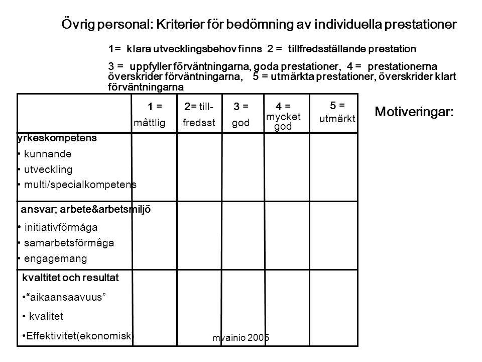 Övrig personal: Kriterier för bedömning av individuella prestationer