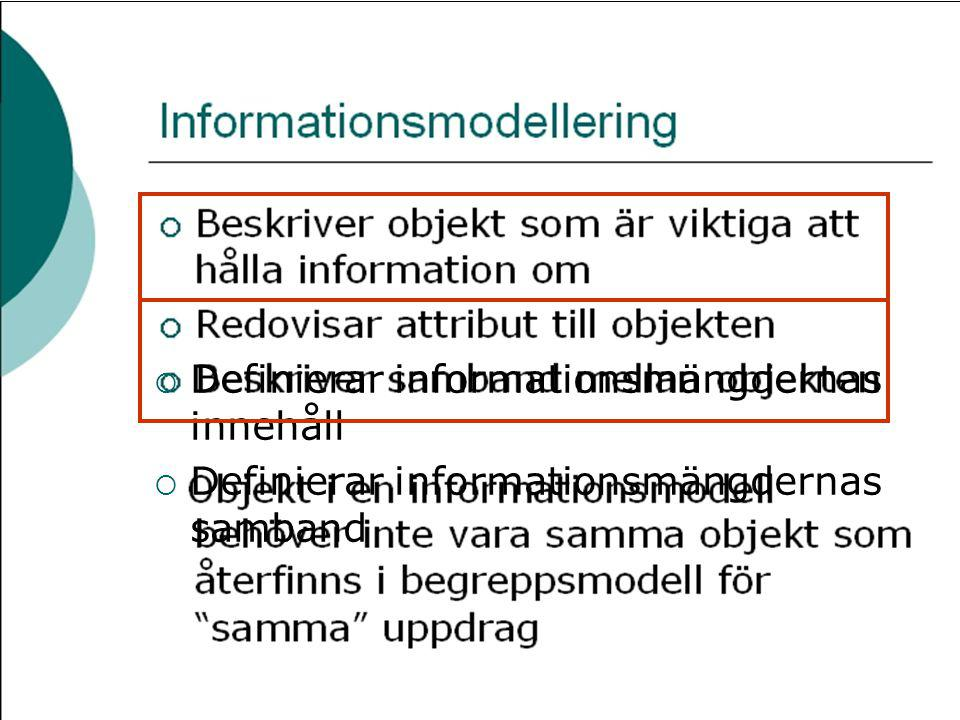 Informationsmodellering