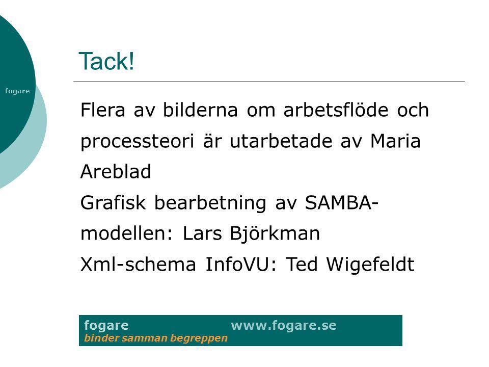 Tack! Flera av bilderna om arbetsflöde och processteori är utarbetade av Maria Areblad. Grafisk bearbetning av SAMBA-modellen: Lars Björkman.