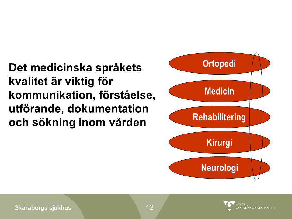 Ortopedi Det medicinska språkets kvalitet är viktig för kommunikation, förståelse, utförande, dokumentation och sökning inom vården.