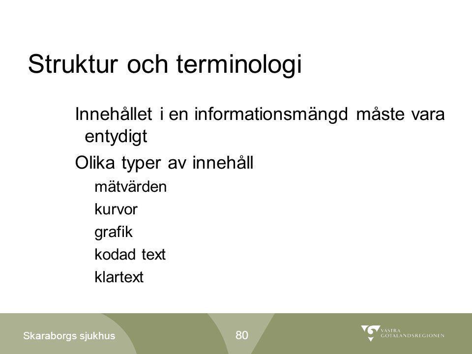Struktur och terminologi