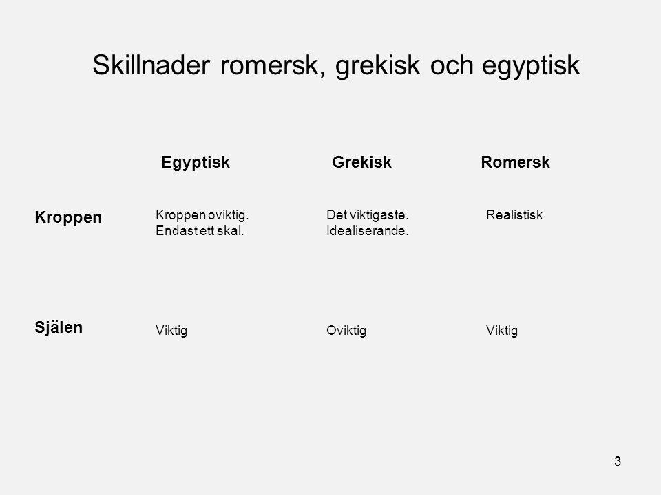 Skillnader romersk, grekisk och egyptisk