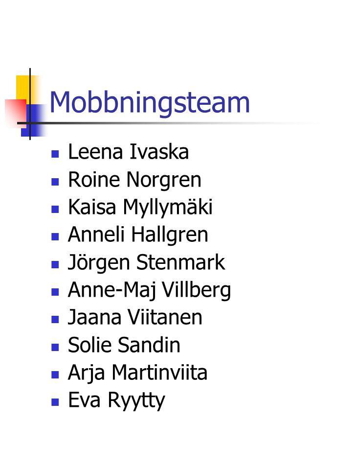 Mobbningsteam Leena Ivaska Roine Norgren Kaisa Myllymäki