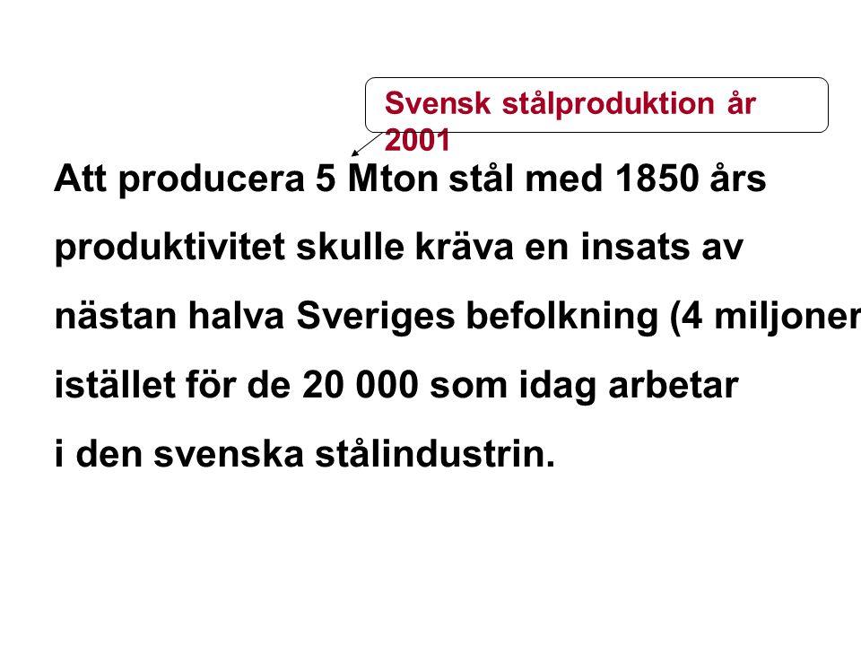 Att producera 5 Mton stål med 1850 års