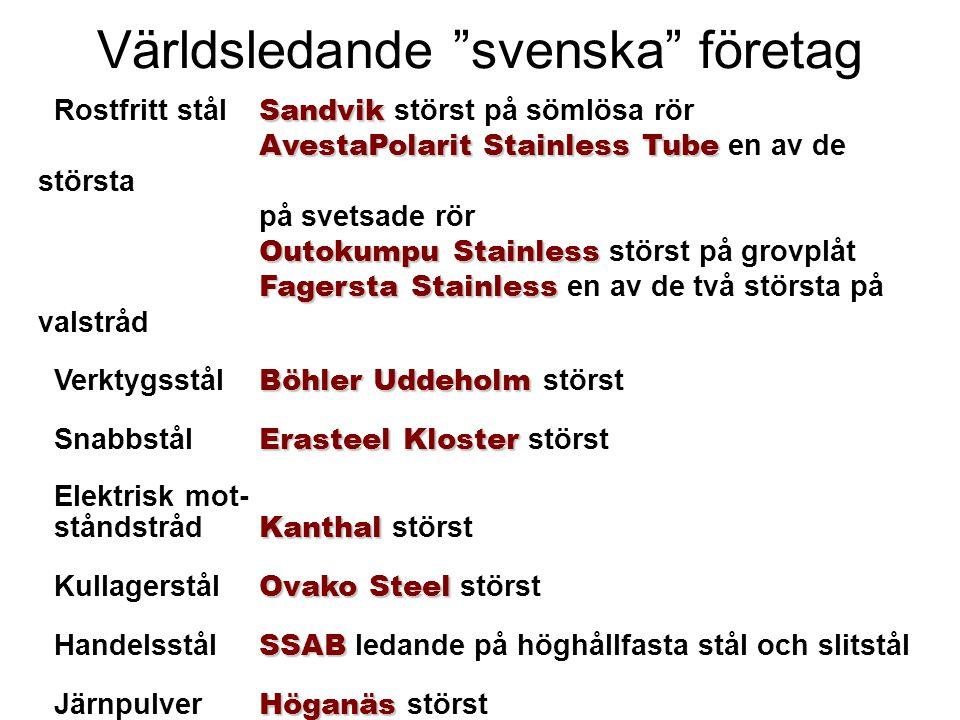 Världsledande svenska företag