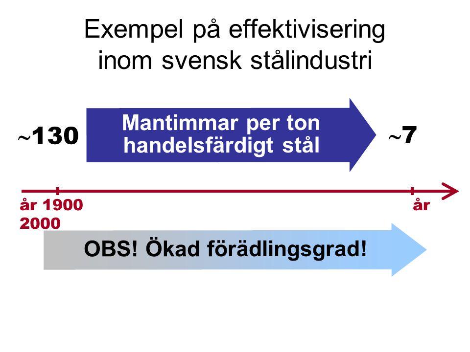 Exempel på effektivisering inom svensk stålindustri