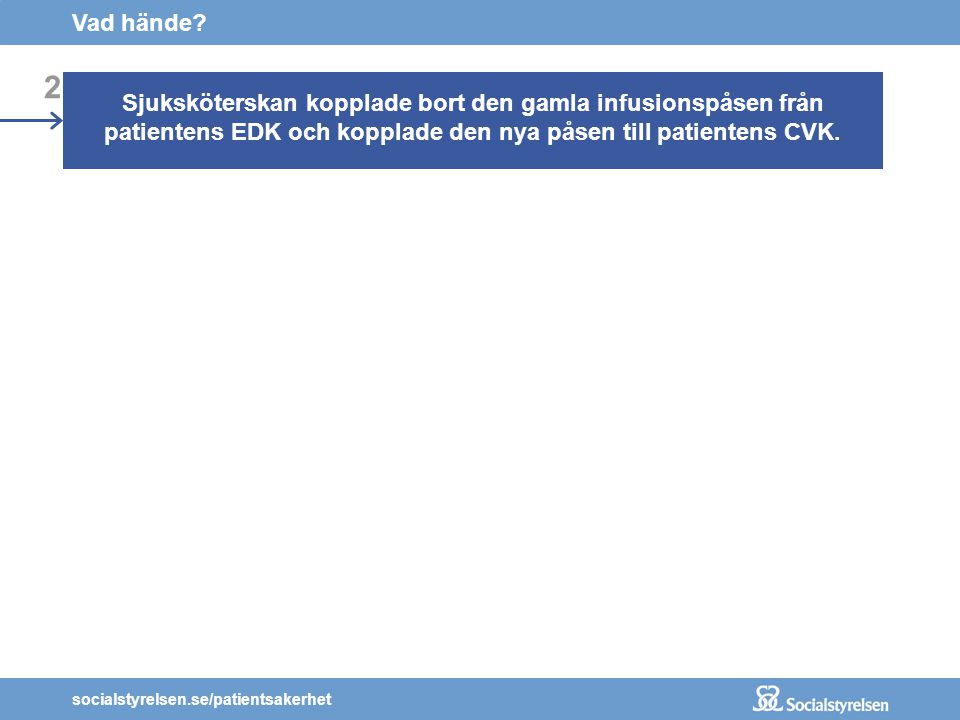 Vad hände 2. 1. En nyanställd sjuksköterska iordningställde en ordinerad lösning. för infusion genom EDK – trots att infusioner genom EDK enbart.
