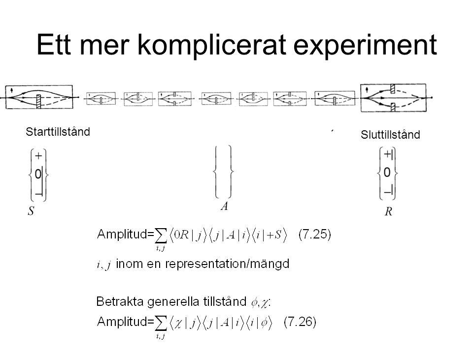 Ett mer komplicerat experiment