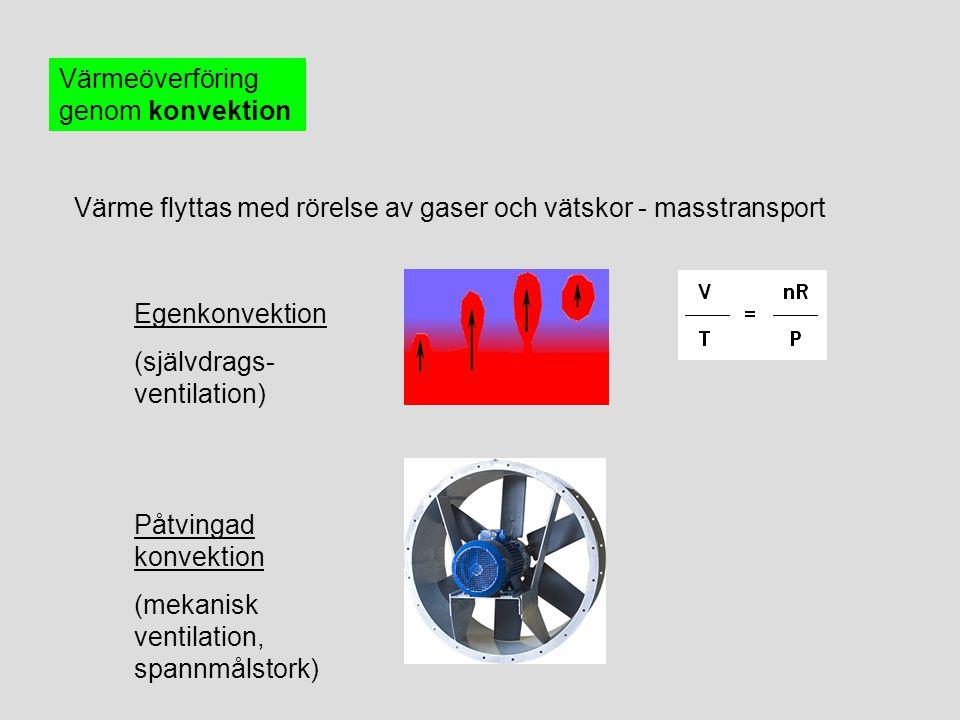 Värmeöverföring genom konvektion