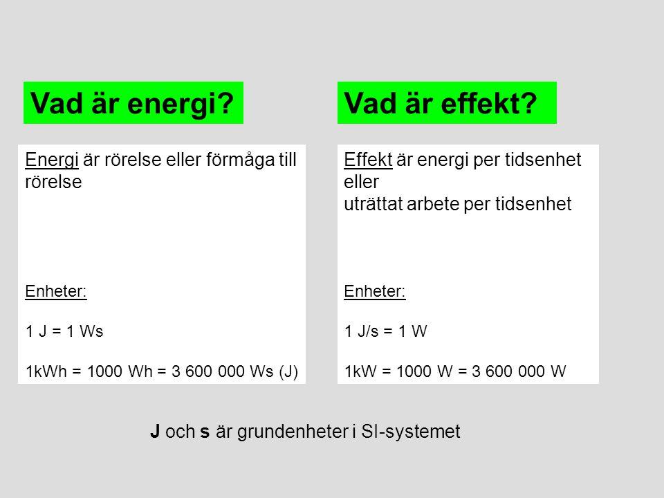 Vad är energi Vad är effekt