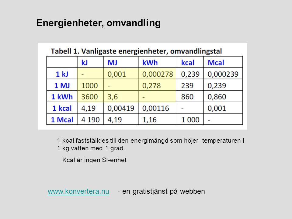 Energienheter, omvandling