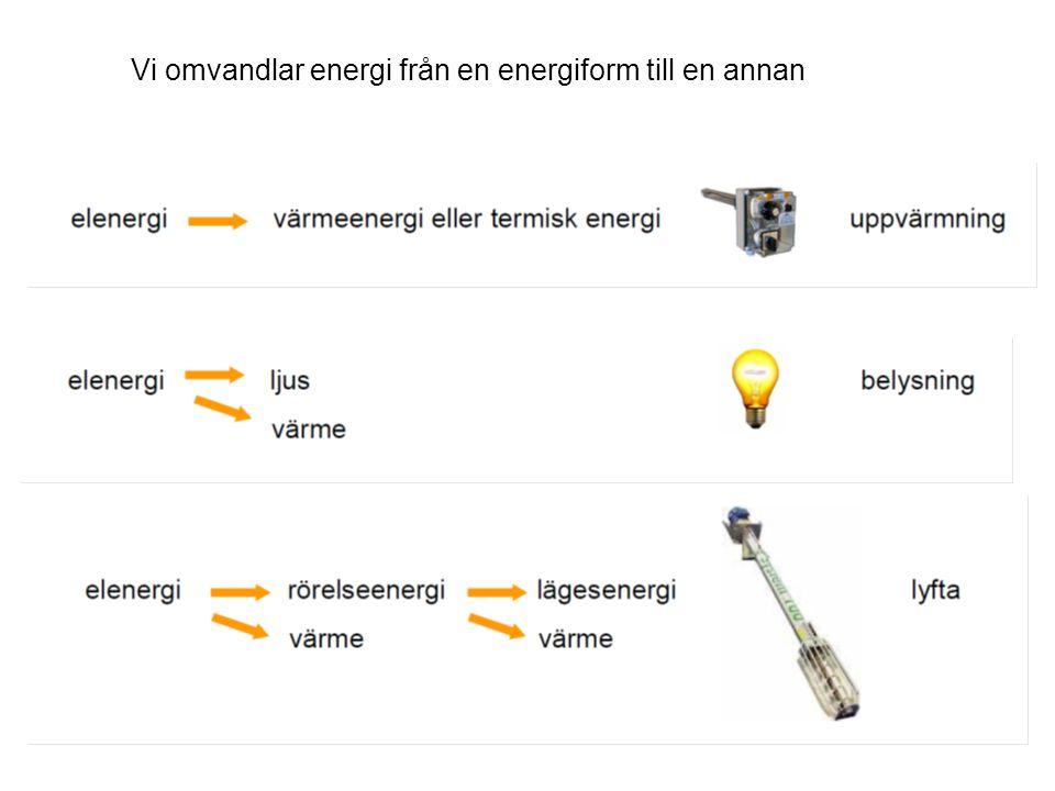 Vi omvandlar energi från en energiform till en annan