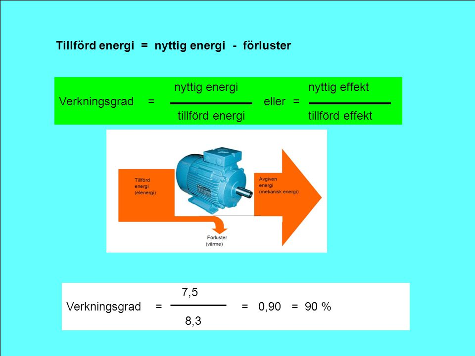 Tillförd energi = nyttig energi - förluster
