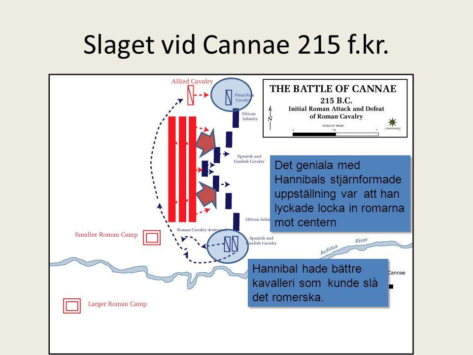 Slaget vid Cannae 215 f.kr. Det geniala med Hannibals stjärnformade uppställning var att han lyckade locka in romarna mot centern.