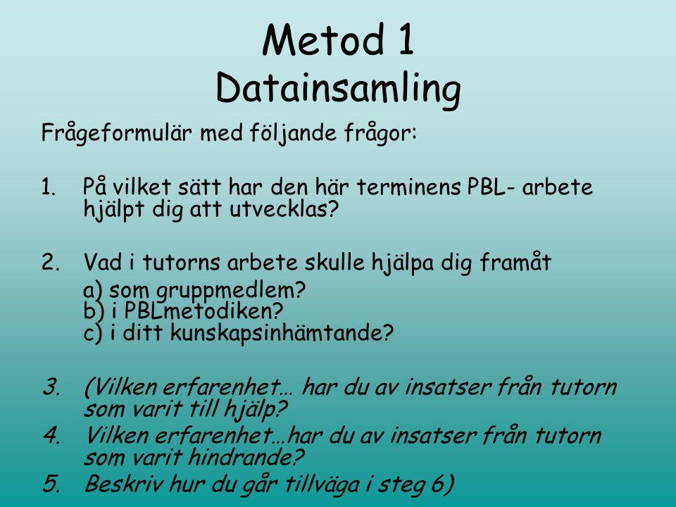 Metod 1 Datainsamling Frågeformulär med följande frågor:
