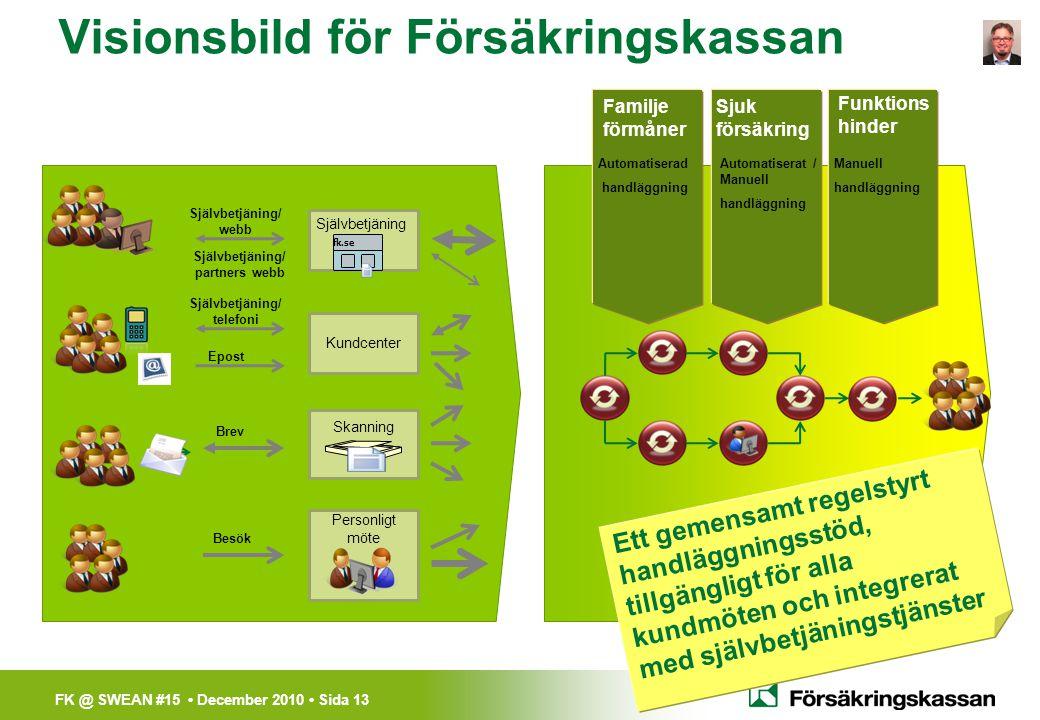 Visionsbild för Försäkringskassan